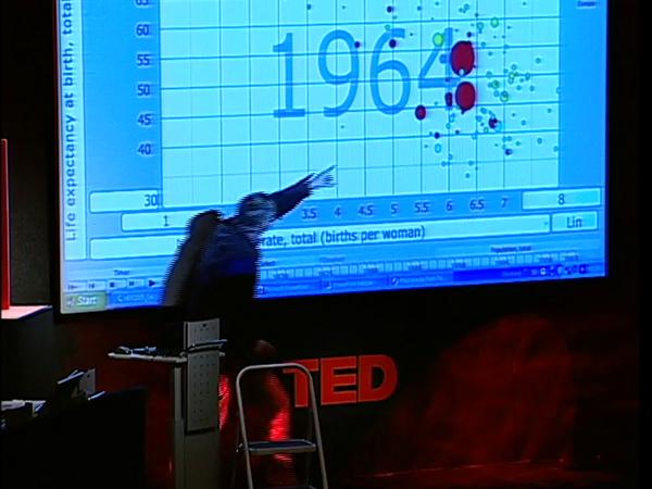 تکنیک های کلیدی برای ارائه قابل فهم داده ها در سخنرانی